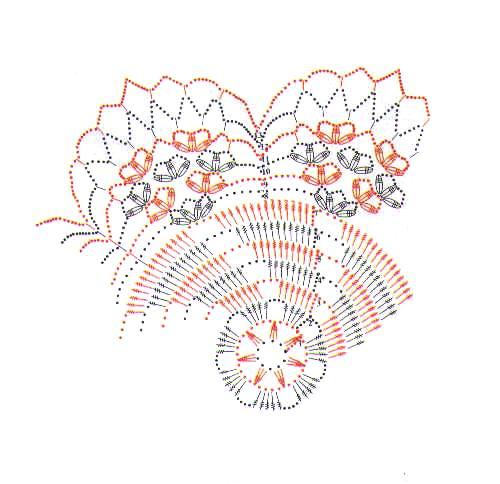 Описание вязания и схема узора