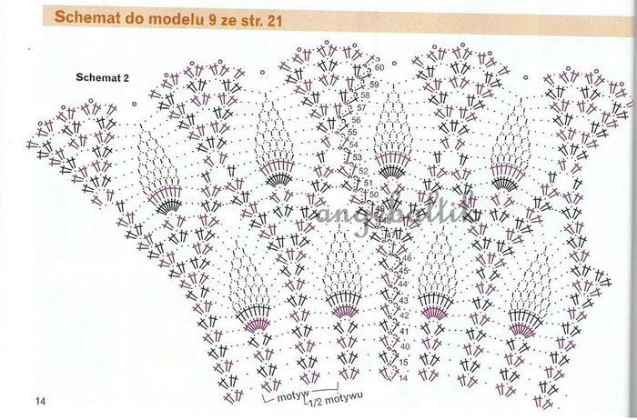 юбка ананасами схемы
