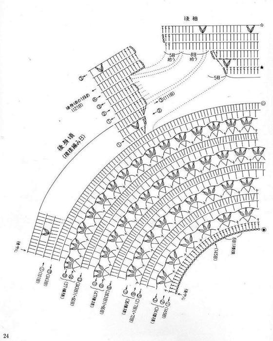 Ажурное платье с круглой кокеткой крючком схема и описание