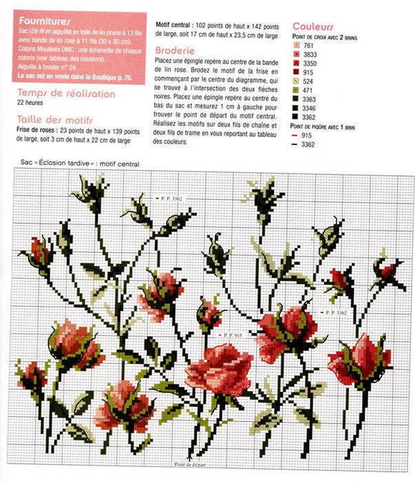Часть 8 - Схема вышивки цветов