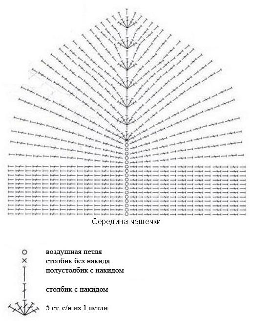САРАФАН 3 (518x656, 110Kb)
