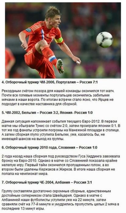 futbolnye_neudachi_sbornojj_rossii_3_foto_2 (414x700, 217Kb)