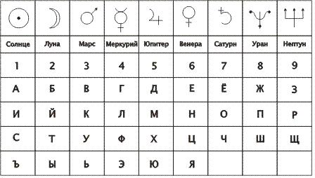 table (448x254, 16Kb)