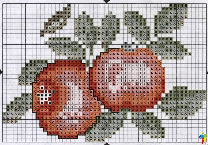 Яблочки. Схема вышивки