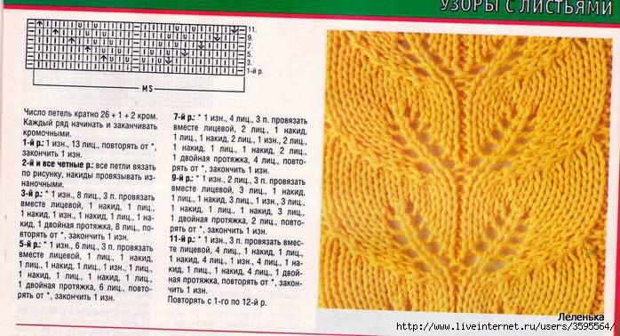 Вязание узоры и схемы листочки 517