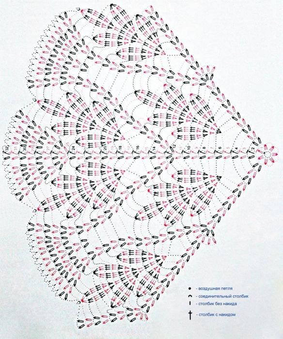 Рубрики: Вязание/салфетки