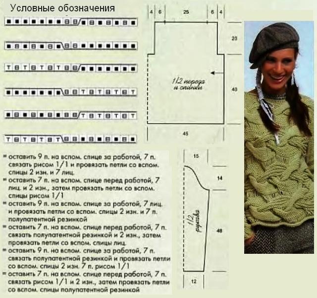 Условные обозначения и способы вязания спицами