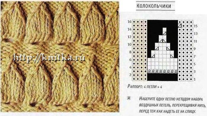 вязание тапочек схемы,
