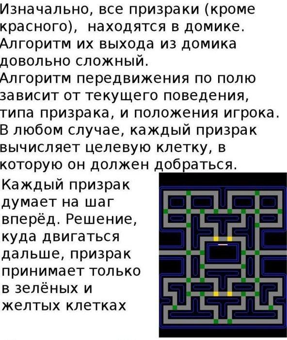 sekrety_igra_pacman_7_foto_4 (592x700, 103Kb)