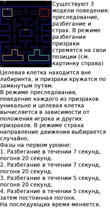 sekrety_igra_pacman_7_foto_5 (366x700, 172Kb)