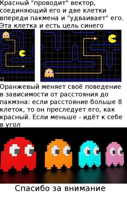 sekrety_igra_pacman_7_foto_7 (431x700, 181Kb)