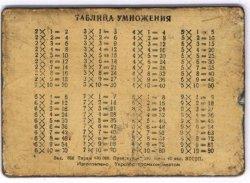таблица умножения (250x183, 15Kb)
