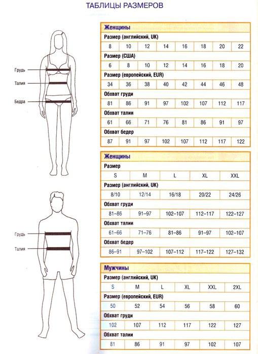 Размер Женская Одежда