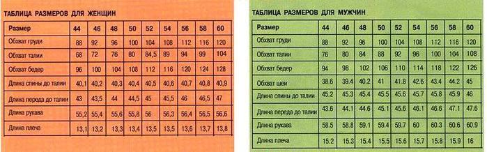 3340253454_tablica-sootvetstviya-merok-figury-s-razmerami (700x218, 45Kb)