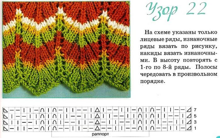 Узоры для вязания разными нитками