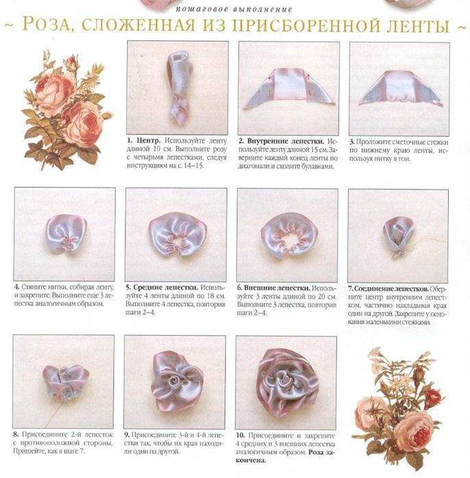 Схемы вышивок лентами и бисером
