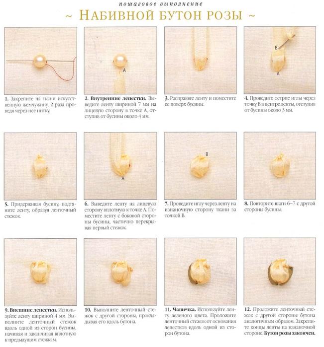 http://img0.liveinternet.ru/images/attach/c/5/89/3/89003498_large_86.jpg