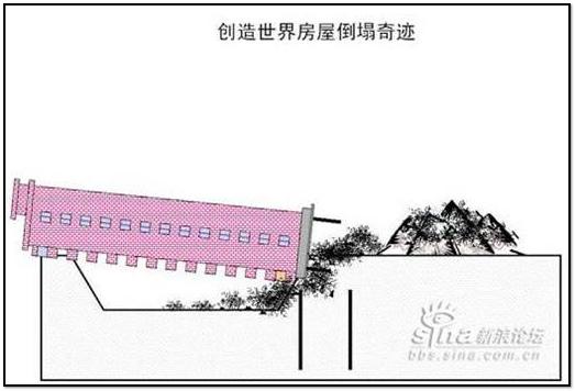 упавший дом китай 4 (523x356, 129Kb)