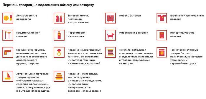 Как защитить свои права, покупая товар в интернет-магазине 2 (700x336, 46Kb)