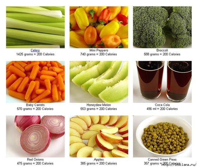 овощи калории (650x550, 266Kb)