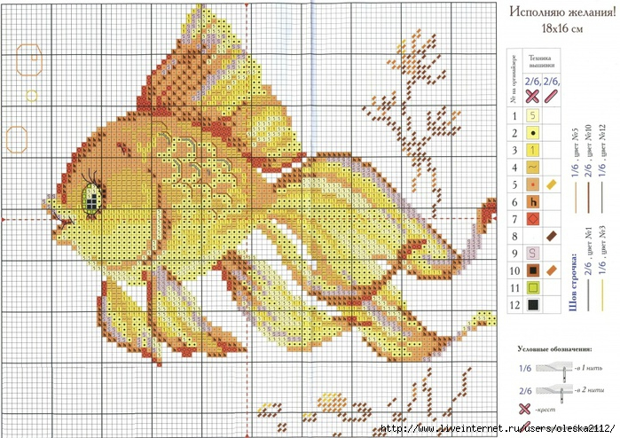 Рыбы - схемы вышивки крестом