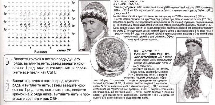 Для вязания женской шапки с