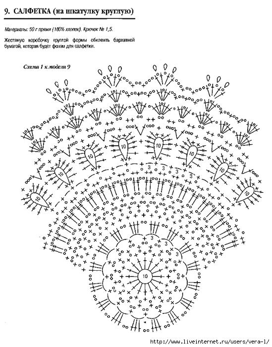 Коврики крючком схемы с описанием