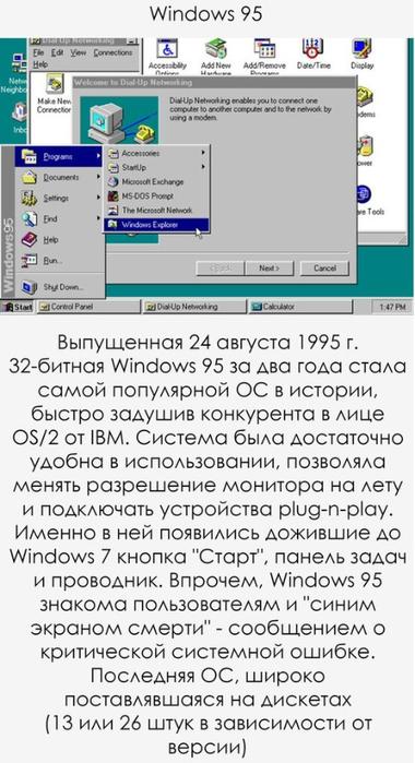Эволюция Windows2 (380x700, 190Kb)