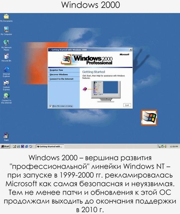 Эволюция Windows4 (589x700, 277Kb)