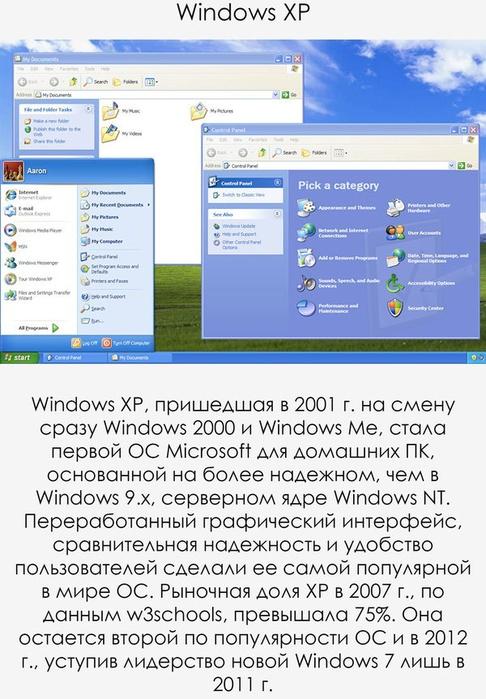 Эволюция Windows6 (486x700, 288Kb)
