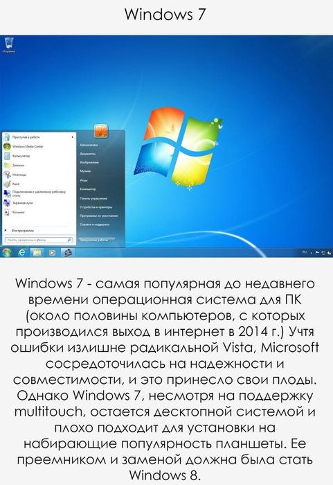 Эволюция Windows8 (481x700, 241Kb)