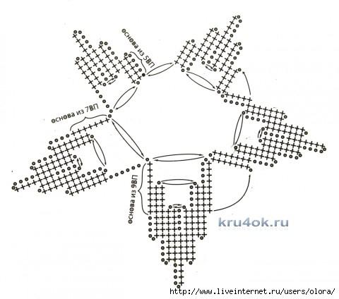 kru4ok-ru-vyazanaya-kryuchkom-kartina-34580-480x424виноград 2схм (480x424, 89Kb)