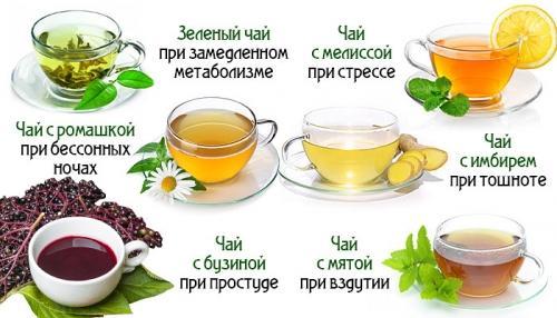 Чай способен на многое! (500x286, 31Kb)