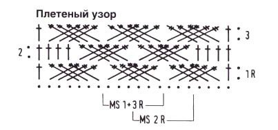 5908635_yzor_kvadrat_shema (403x189, 16Kb)