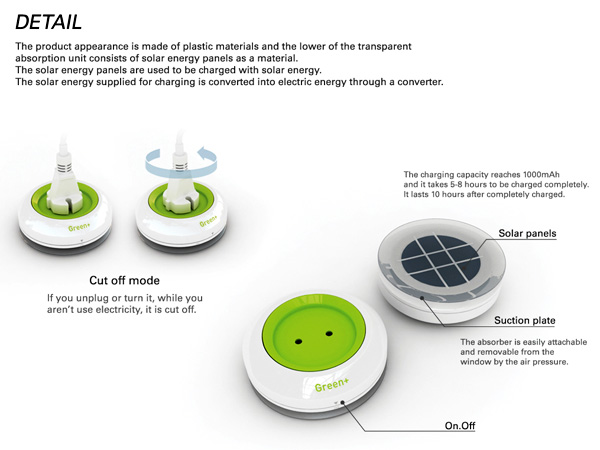 Solar-Energy-Powered-Socket-2 (600x450, 54Kb)