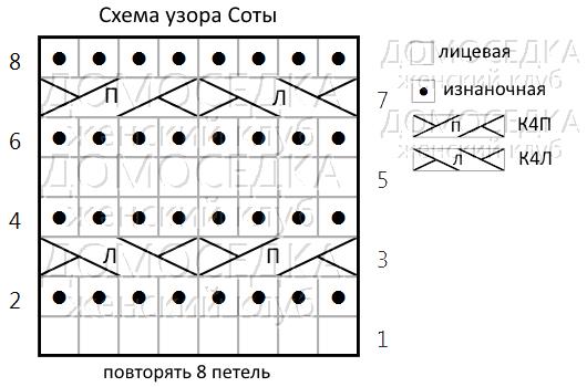 shema-uzora-sotyi (530x350, 55Kb)