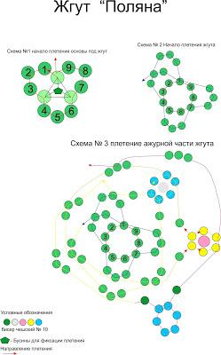 Жгут Поляна (249x400, 81Kb)
