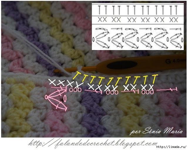 croche como fazer barra lateral em manta de bebe (640x512, 191Kb)