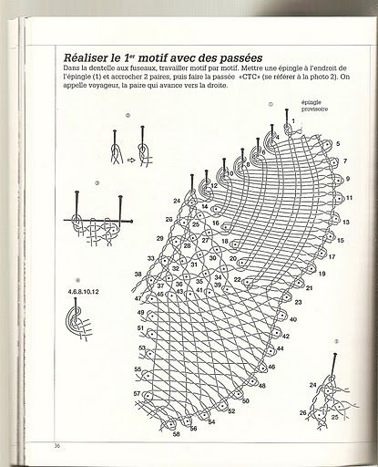 Как вяжут на коклюшках