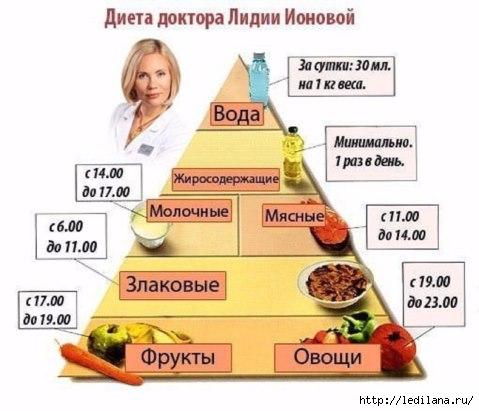 3925311_dieta_doktora (479x411, 91Kb)