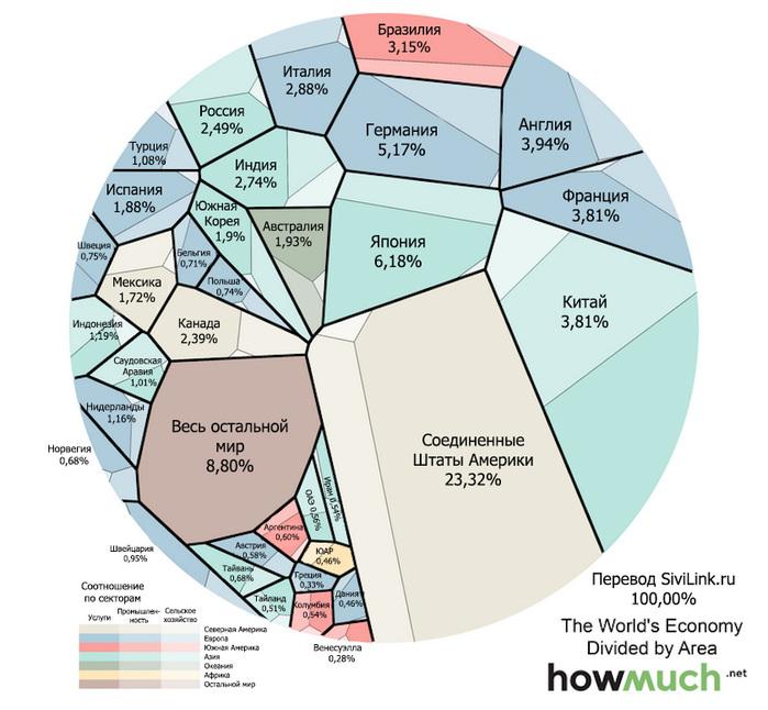 economika-po-stranam (700x646, 127Kb)