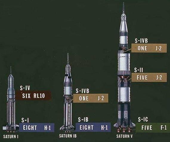Описание: Американцы обманули весь мир – они на Луну не летали/2979159_Satyrni (570x474, 86Kb)
