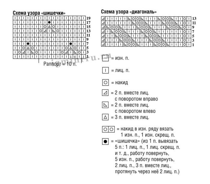Вязание спицами схемы узоров по диагонали