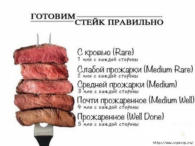 5745884_steik (640x480, 147Kb)