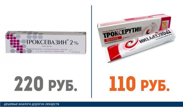 Троксевазин (220 руб.) == Троксерутин (110 руб.)