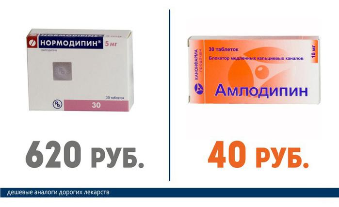Нормодипин (620 руб.) == Амлодипин (40 руб.)