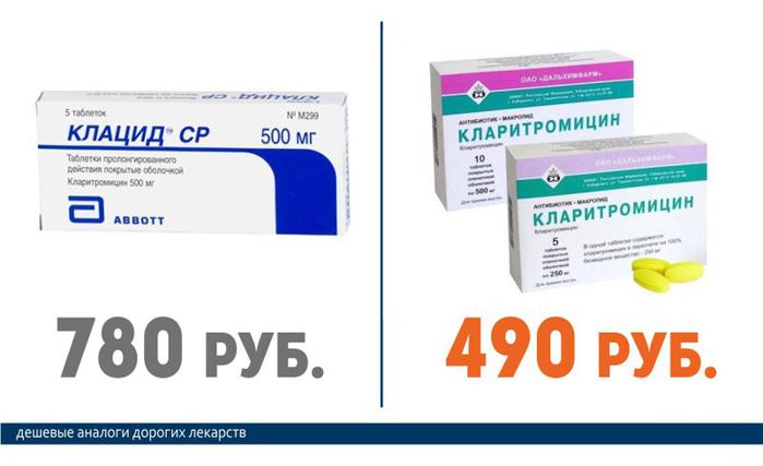 Клацид (780 руб.) == Кларитромицин (490 руб.)