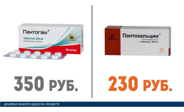 Пантогам (350 руб.) == Пантокальцин (230 руб.)