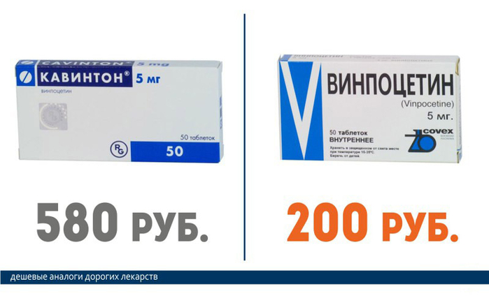 Кавинтон (580 руб.) == Винпоцетин (200 руб.)