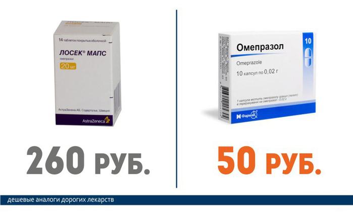 Омепразол (50 руб.)
